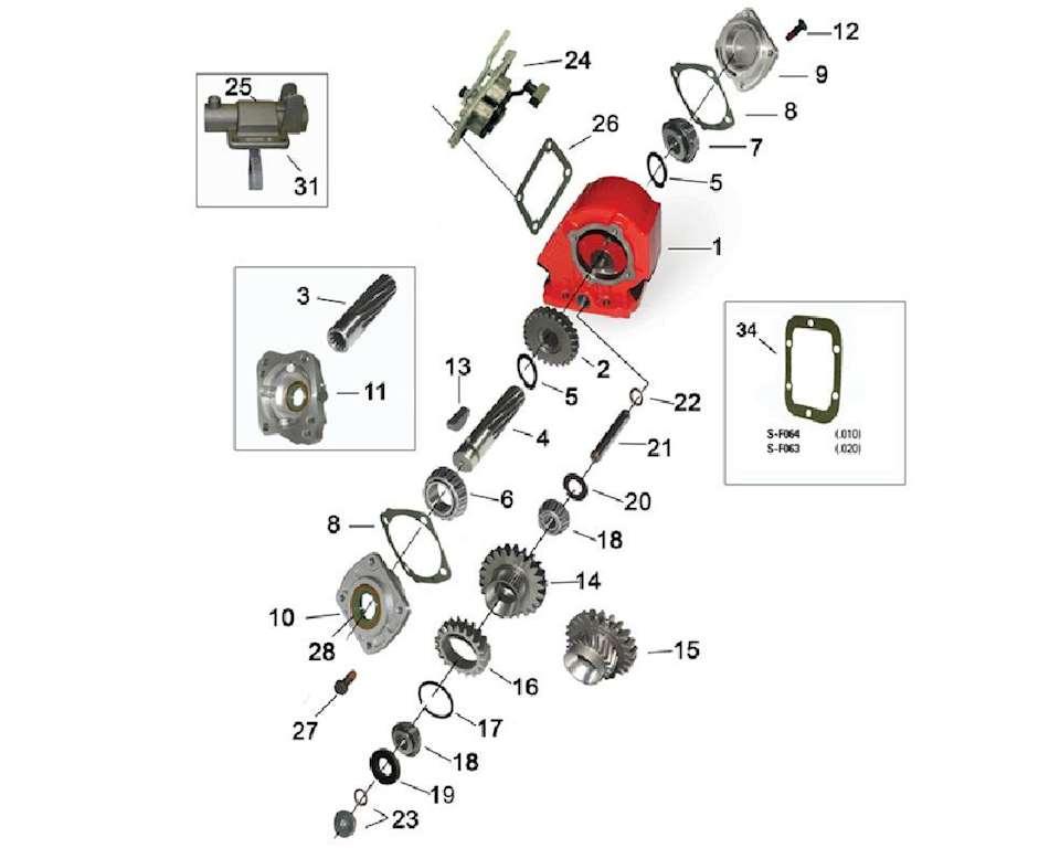 Pto Parts Diagram - Function Wiring Diagram