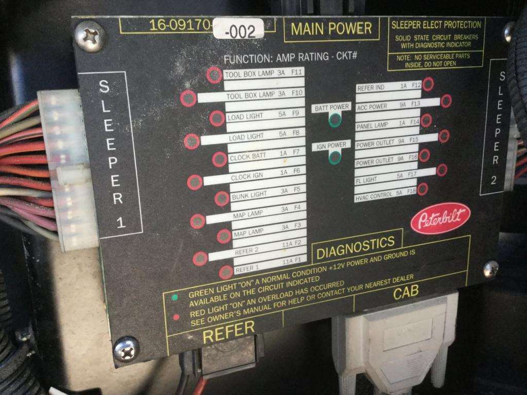 Fuse Boxes Panels Peterbilt 387 8229177 2003 peterbilt 387 fuse box for sale spencer, ia 24544997 Peterbilt 379 Fuse Panel DRL at soozxer.org