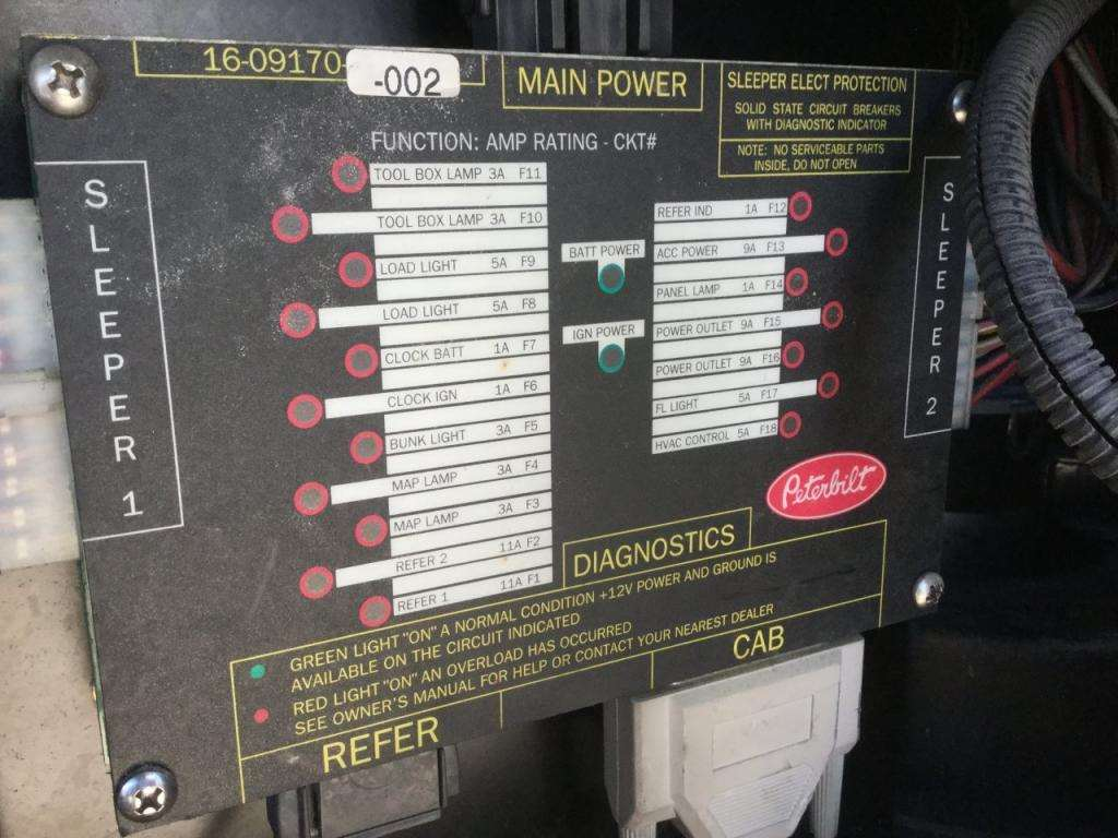 peterbilt fuse box diagram peterbilt image wiring peterbilt 387 fuse box diagram peterbilt image on peterbilt fuse box diagram