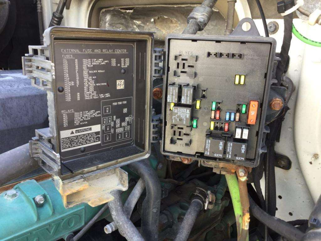 Fuse Box On Volvo Truck - Wiring Diagram All fast-hardware -  fast-hardware.huevoprint.it | Volvo Trucks Fuse Panel Diagram |  | Huevoprint