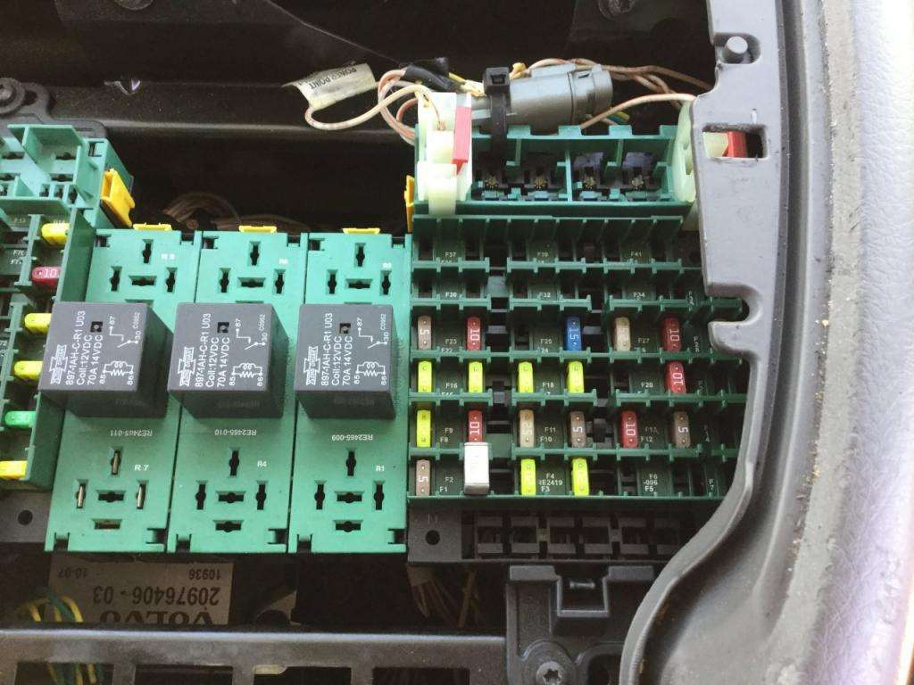 Volvo Truck Fuse Panel Diagram