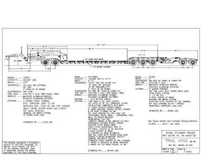 Admirable Trail King Wiring Diagram Remote Diagram Data Schema Wiring 101 Breceaxxcnl