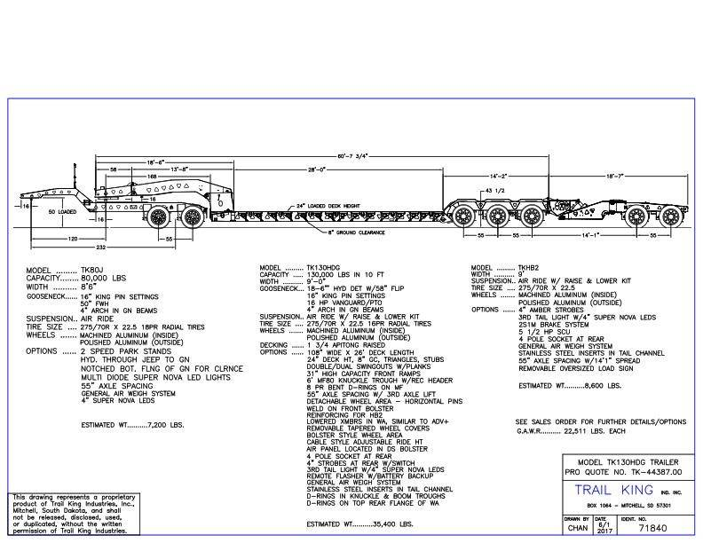 Trail King Wiring Diagram - Patch Cable Wiring Diagram -  heaterrelaay.kankubuktikan.jeanjaures37.frWiring Diagram Resource