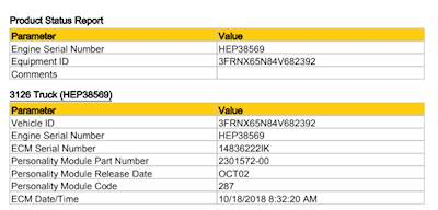 Caterpillar Manufacture Date By Serial Number