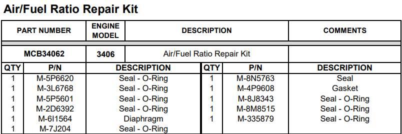 Air/Fuel Ratio Repair Kit for Caterpillar 3406 For Sale