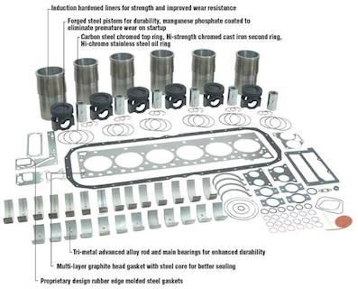 Engine Rebuild Kits For Sale - Alliance Diesel LLC