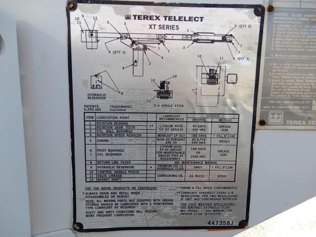 Manuals 1994 Gmc Topkick Wiring Diagram Pdf Full Version Hd Quality Wiring Diagram Pdf Lyle Diagram Iz3dba It